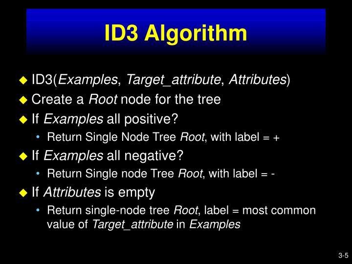 ID3 Algorithm