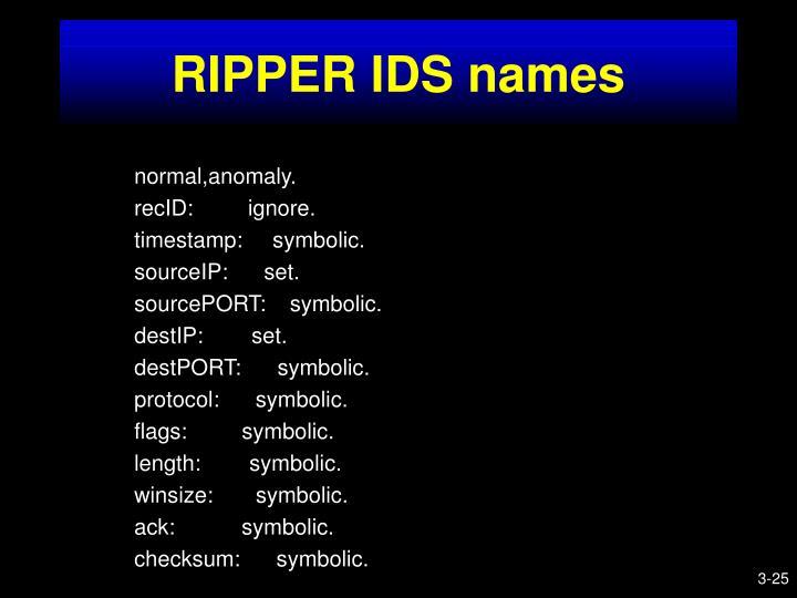 RIPPER IDS names