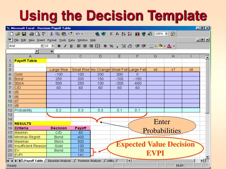 Using the Decision Template