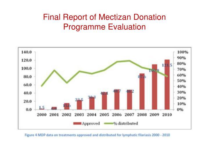 Final Report of Mectizan Donation