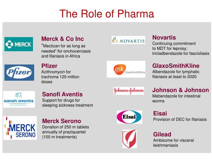 The Role of Pharma
