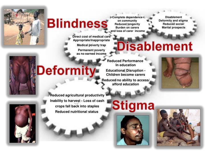 Disablement