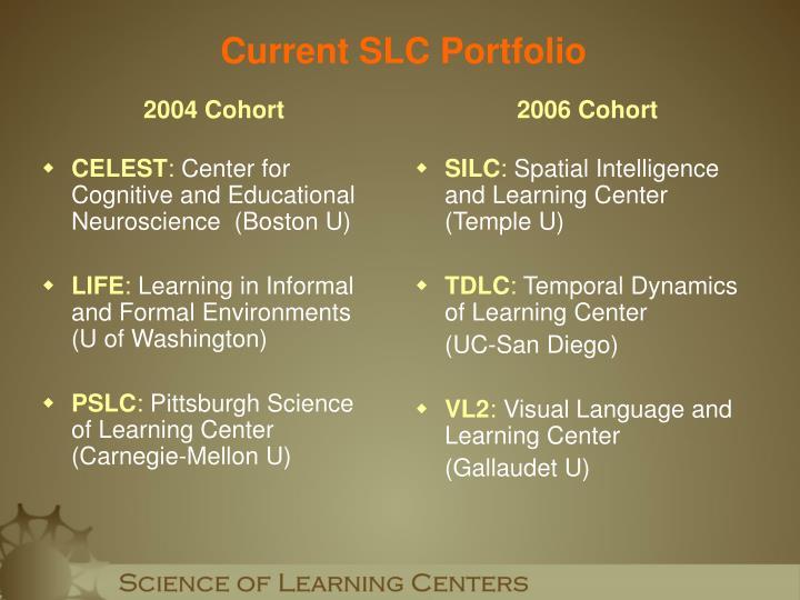 2004 Cohort
