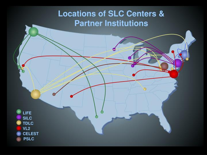 Locations of SLC Centers &