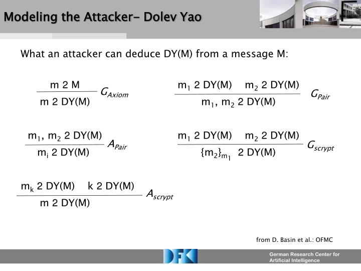 Modeling the Attacker- Dolev Yao