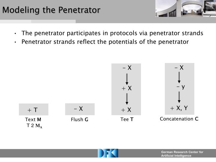 Modeling the Penetrator
