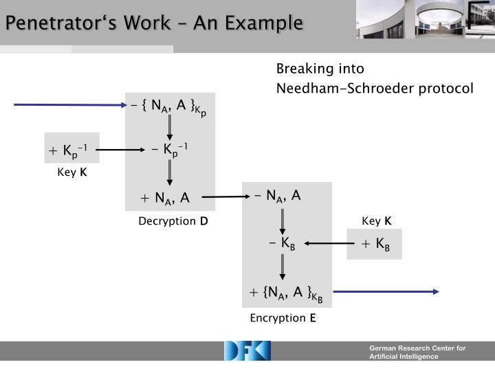 Penetrator's Work – An Example