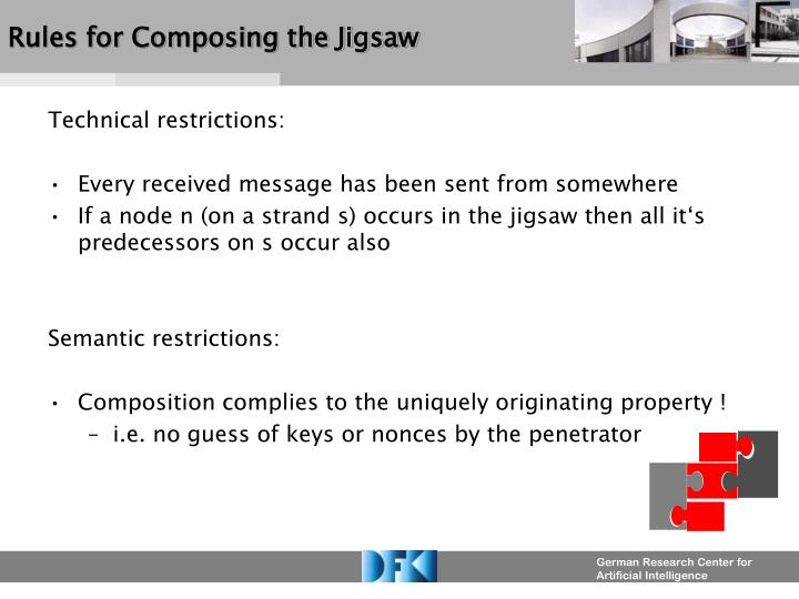 Rules for Composing the Jigsaw