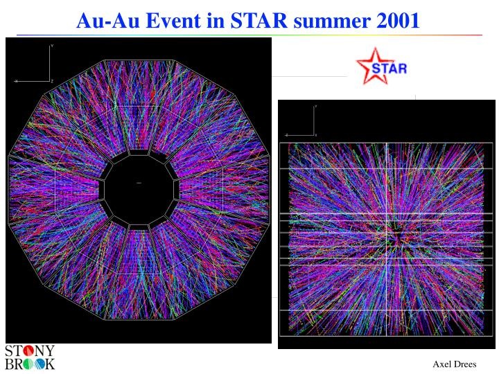 Au-Au Event in STAR summer 2001
