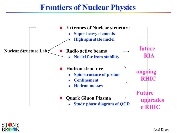 Frontiers of Nuclear Physics