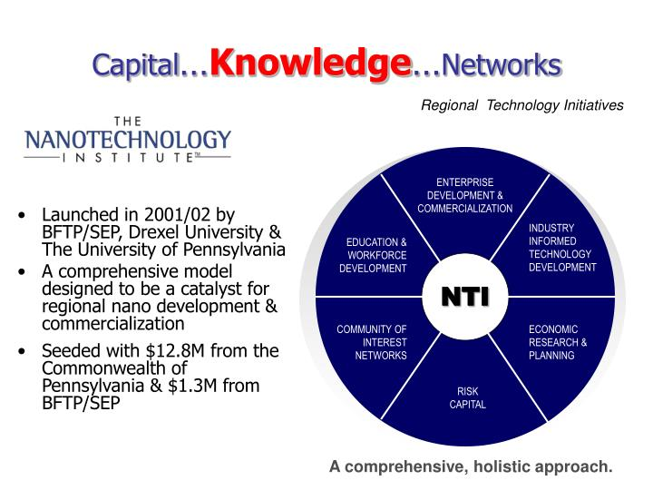 Launched in 2001/02 by BFTP/SEP, Drexel University & The University of Pennsylvania