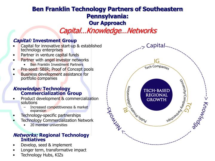 Ben Franklin Technology Partners of Southeastern Pennsylvania: