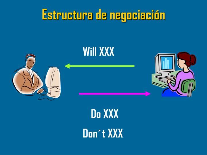 Estructura de negociación