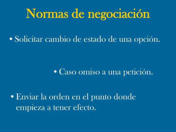Normas de negociación