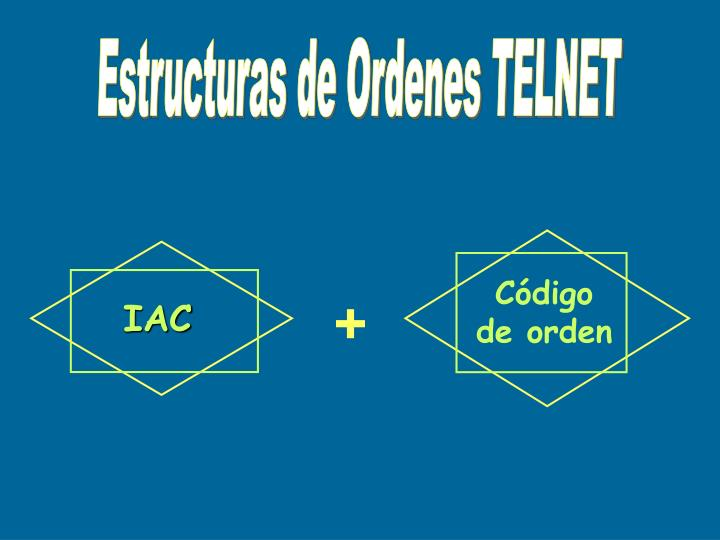 Estructuras de Ordenes TELNET