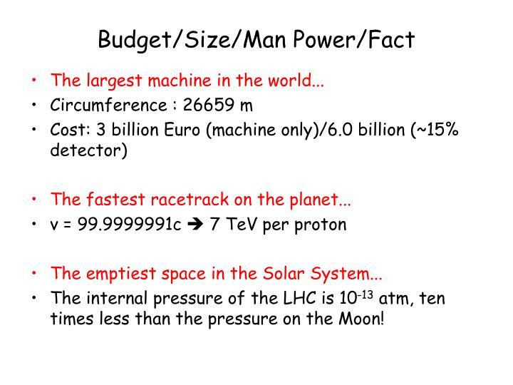 Budget/Size/Man Power/Fact