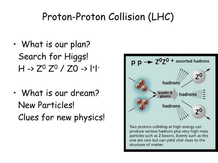 Proton-Proton Collision (LHC)