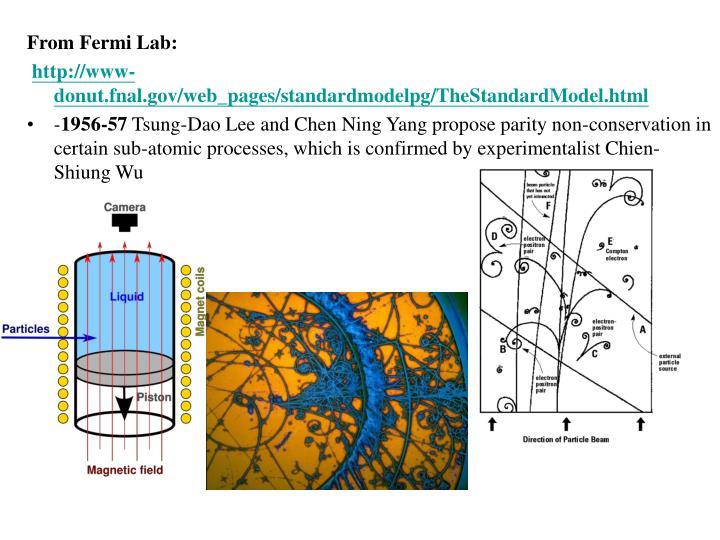 From Fermi Lab: