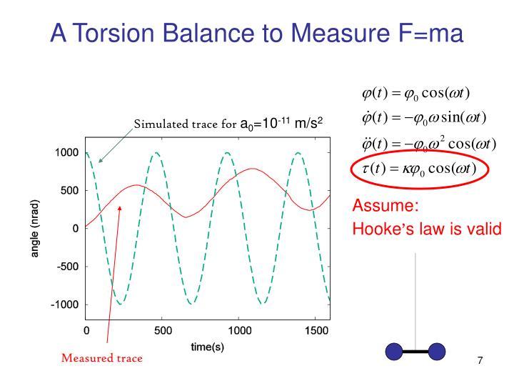A Torsion Balance to Measure F=ma
