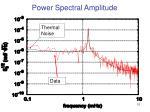 power spectral amplitude