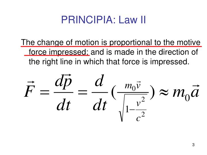 PRINCIPIA: Law II