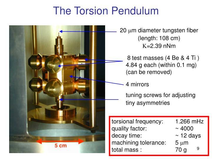 The Torsion Pendulum