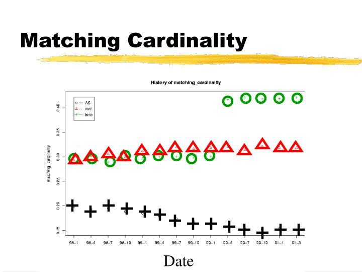 Matching Cardinality