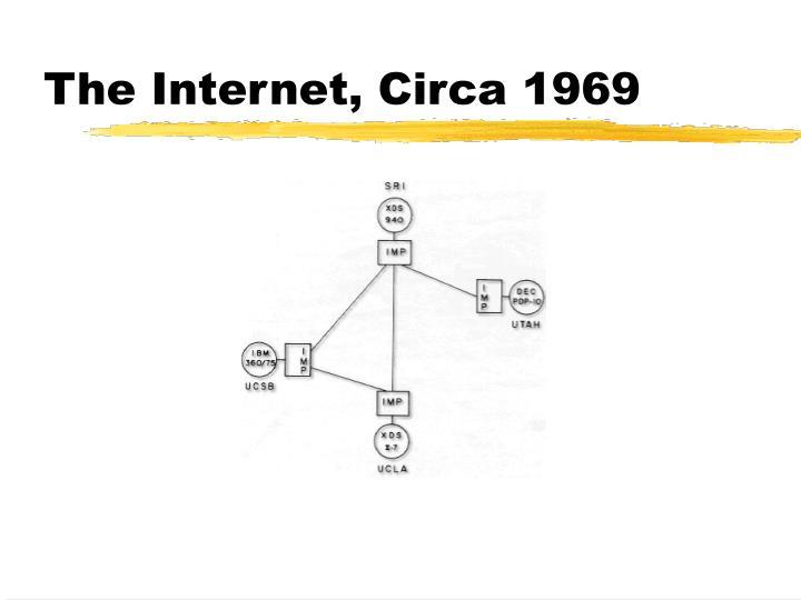 The Internet, Circa 1969