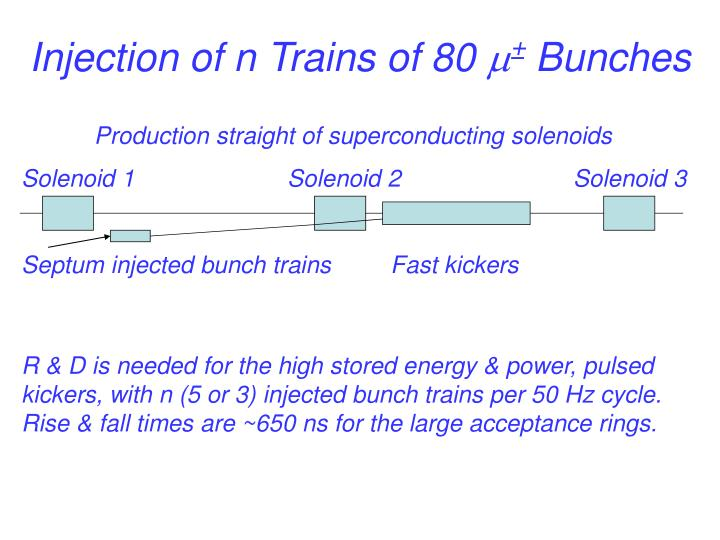 Injection of n Trains of 80
