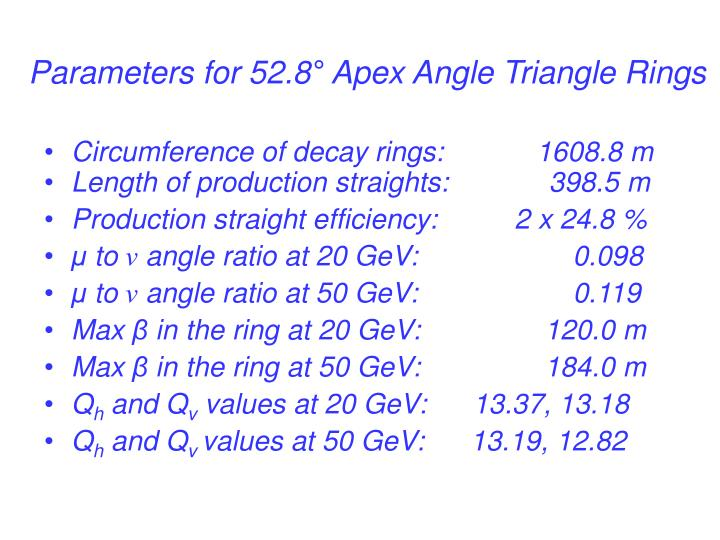 Parameters for 52.8