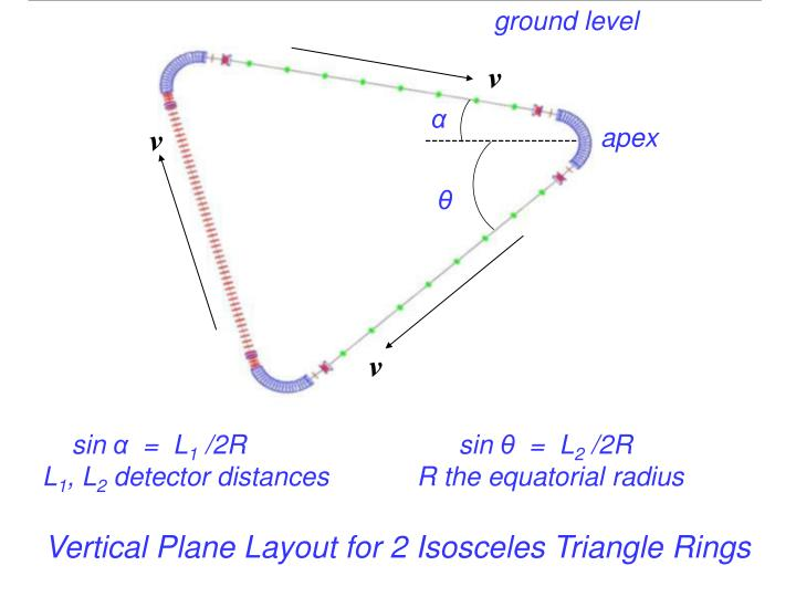 Vertical Plane Layout for 2 Isosceles Triangle Rings