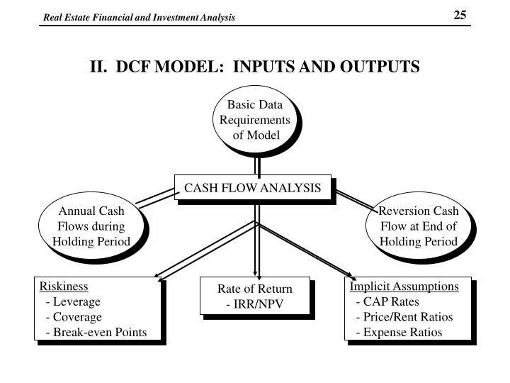 II.  DCF MODEL:  INPUTS AND OUTPUTS