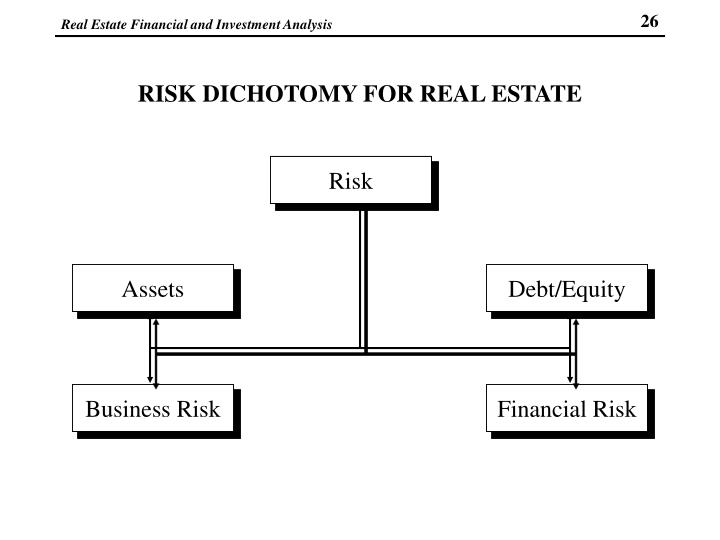 RISK DICHOTOMY FOR REAL ESTATE