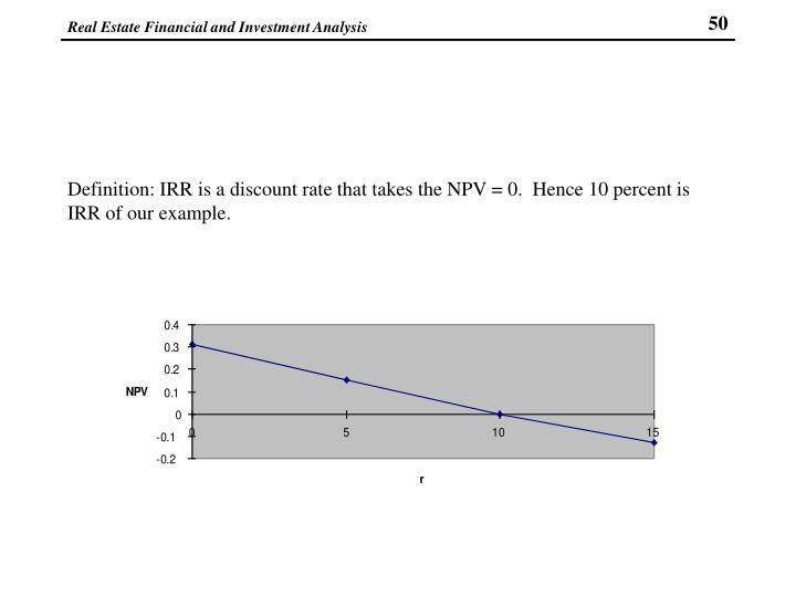 Definition: IRR is a discount rate that takes the NPV = 0.  Hence 10 percent is IRR of our example.