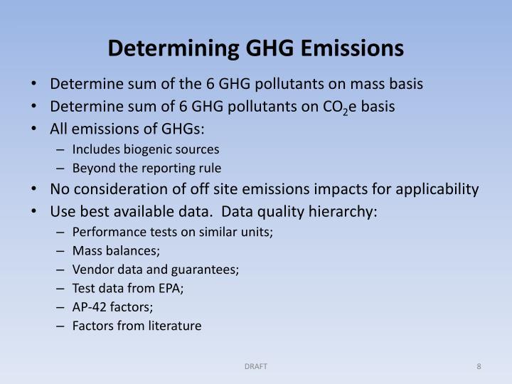 Determining GHG Emissions