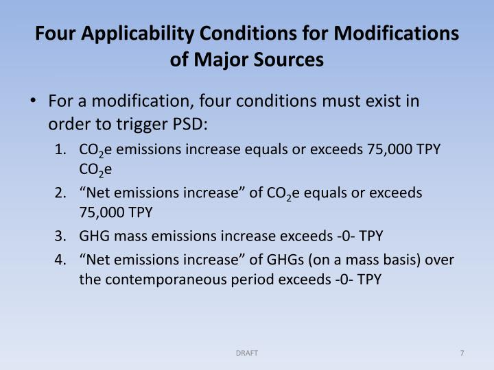 Four Applicability Conditions for Modifications of Major Sources
