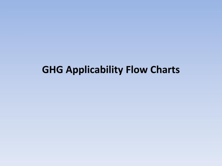 GHG Applicability Flow Charts