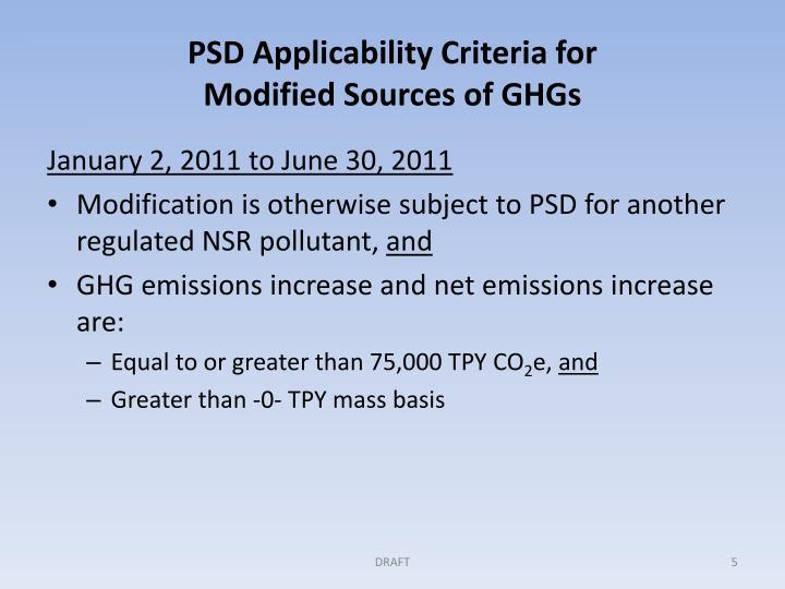PSD Applicability Criteria for