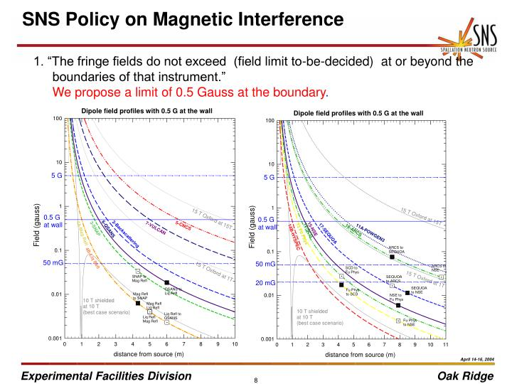 SNS Policy on Magnetic Interference