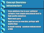 concept overview infrastructure