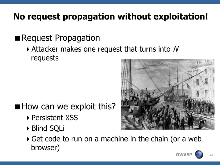 No request propagation without exploitation!