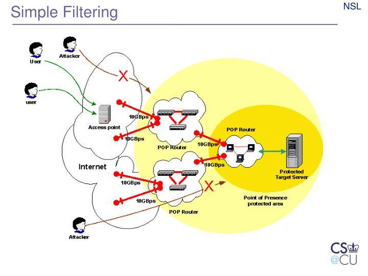 Simple Filtering