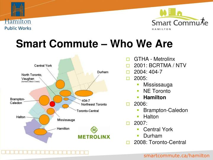 Smart Commute – Who We Are