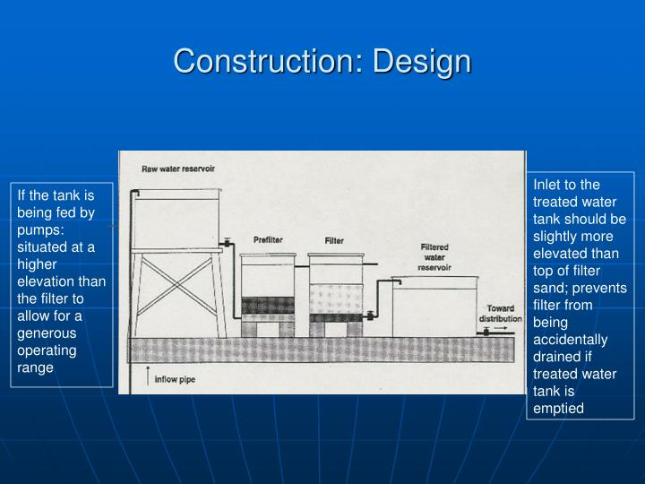 Construction: Design