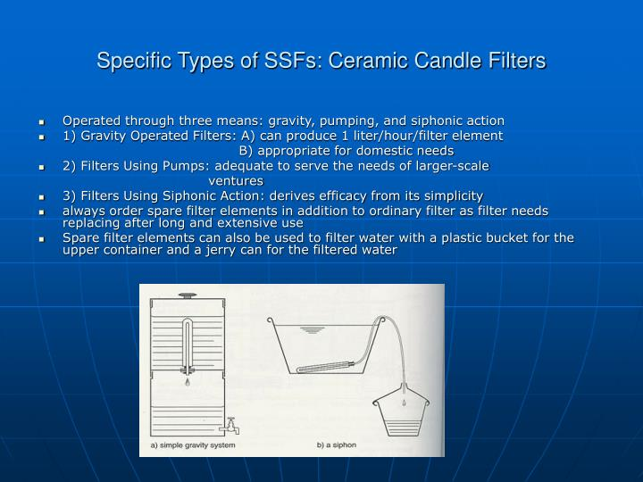 Specific Types of SSFs: Ceramic Candle Filters