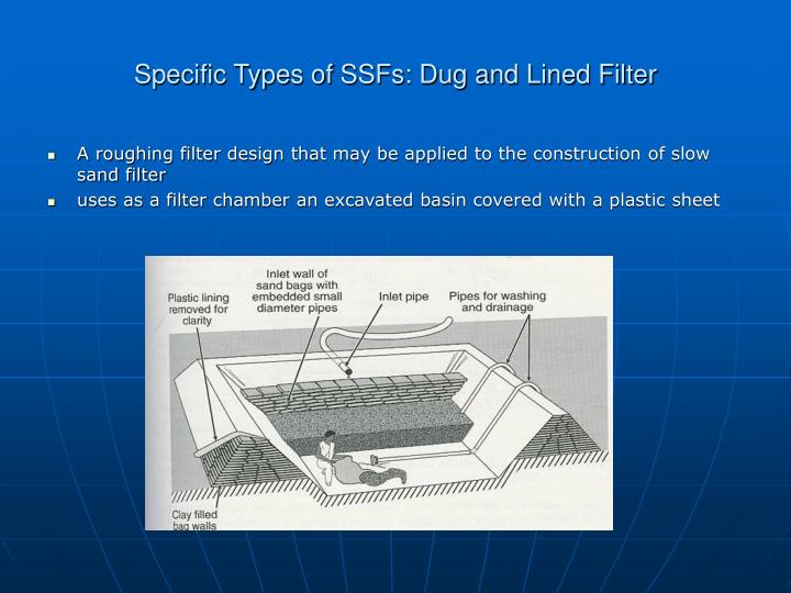 Specific Types of SSFs: Dug and Lined Filter