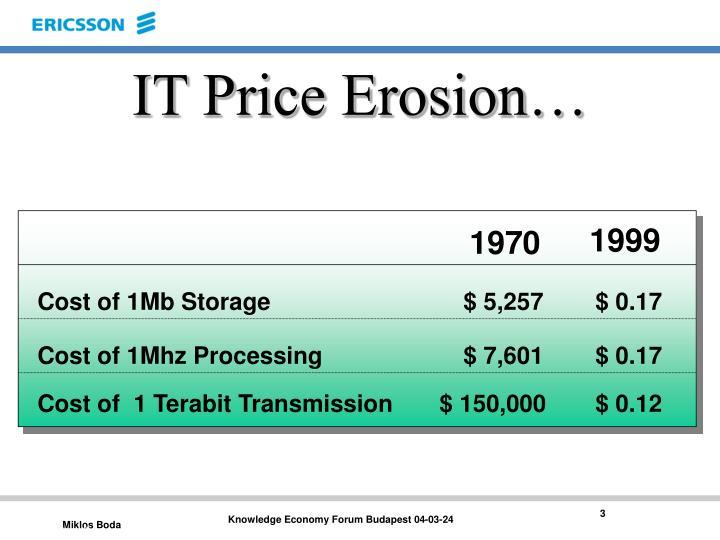 IT Price Erosion…