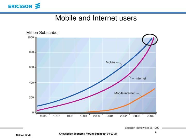 Million Subscriber
