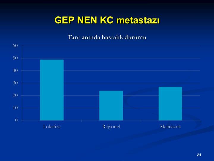 GEP NEN KC metastazı