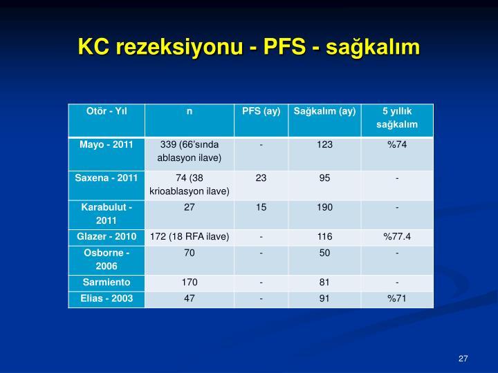 KC rezeksiyonu - PFS -